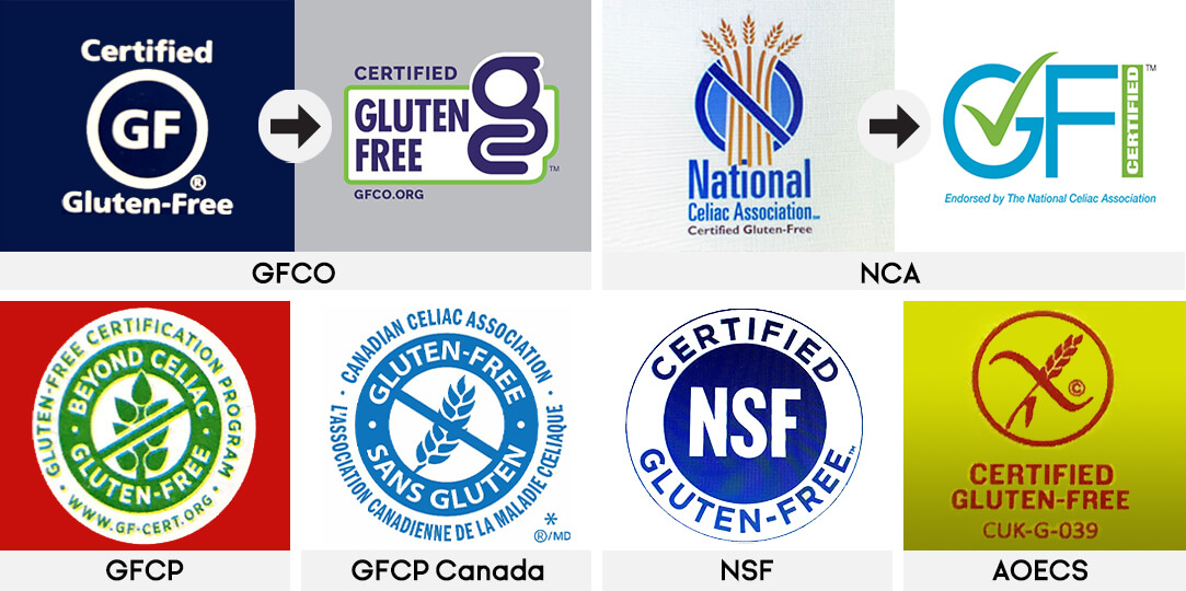 Gluten free certification symbols